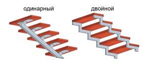 косоур -1,2